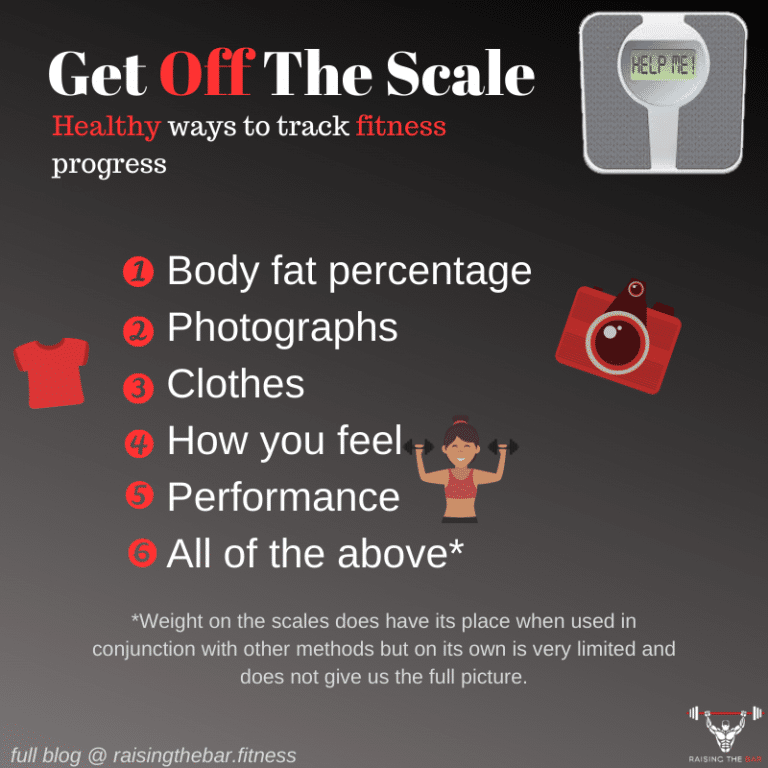Get off the scale, infographic and visual image representation of the list from the blog