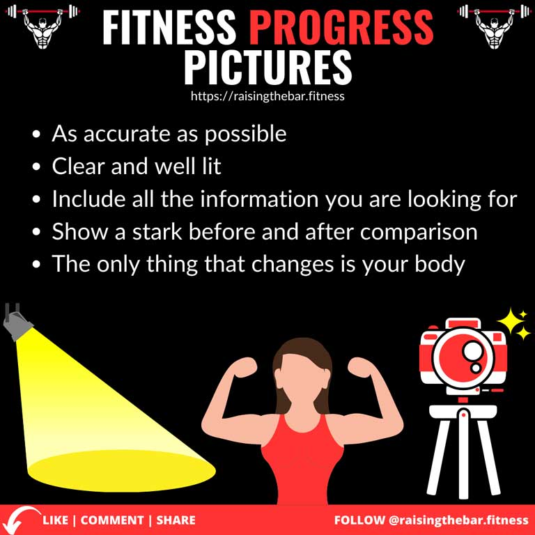Fitness infographic showing a list of five important points for taking fitness progress pictures