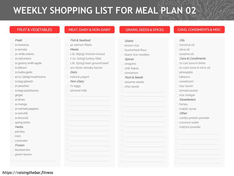 Image of one of the shopping lists in the raising the bar fitness high protein nutrition pack