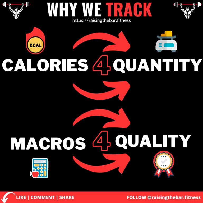 Fitness infographic showing why we track calories and why we track macros