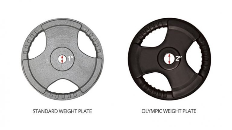 A picture of a standard and Olympic weight plate side by side with hole measurement size indicated